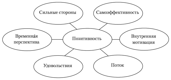 2012-Ulanovsky-Coaching-and-Positive-Life-15